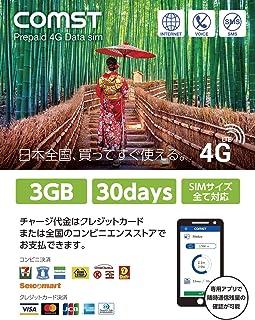 3GB/30日プラン