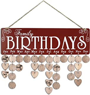 Best family birthday display Reviews