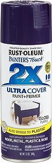 Heat Resistant Copper Paint