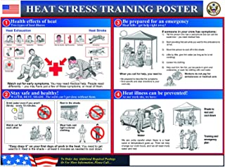 OSHA4LESS.COM Heat Stress in Agriculture Poster