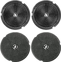 Spares2go Carbón Carbón Ventilación Filtro para Cooke & Lewis Campanas Extractoras (Pack de 4)