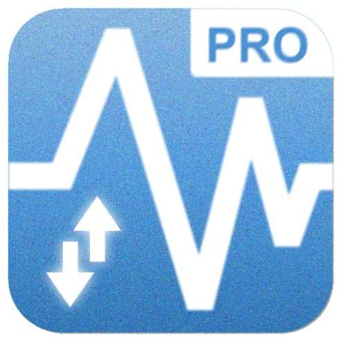 Floating Network Monitor PRO