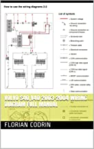 volvo v40 wiring diagram amazon com volvo s40 wiring diagram books  amazon com volvo s40 wiring diagram books