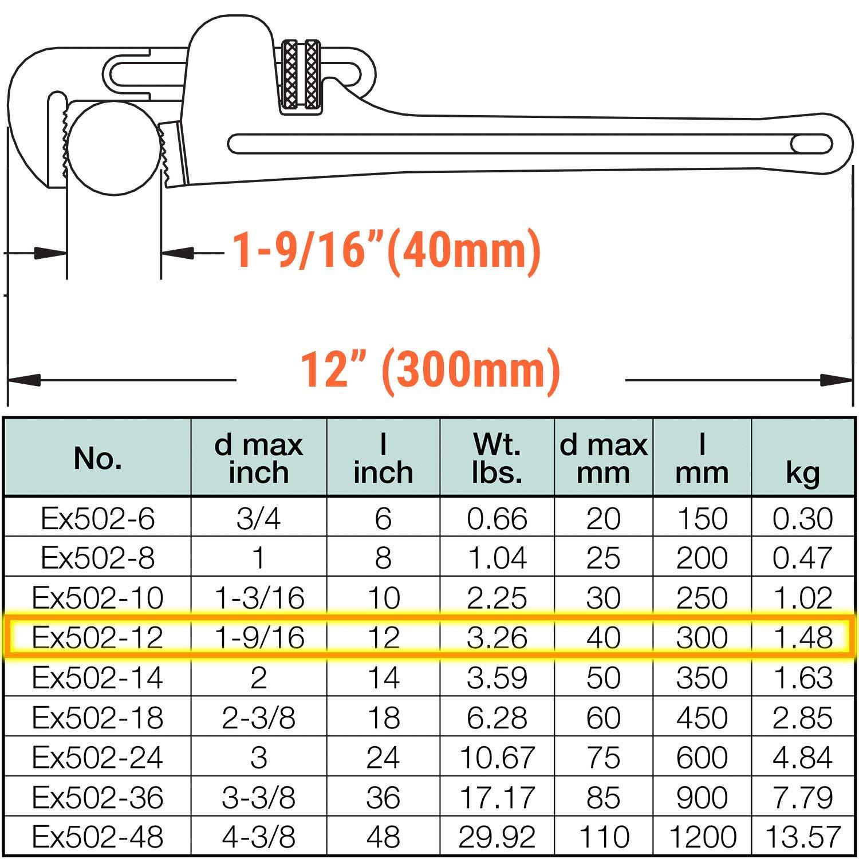 CS Unitec EX502-12A Non-Sparking Aluminum Bronze Albr 300Mm 12In Pipe Wrench