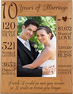 LifeSong Milestones 10th Anniversary Picture Frame 10 Years of Marriage - Ten Year Wedding Keepsake Gift for Parents Husband Wife him her Holds 5x7 Photo - I Wish I Could of (7.5x9.5)