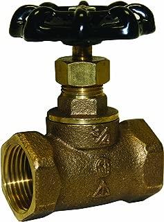threaded globe valve
