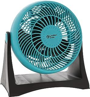 World & Main Comfort Zone 8-Inch Velocity Turbo Fan, Teal
