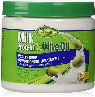 phenyl free milk