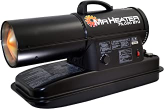 protemp kerosene heater manual