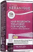 Best keranique hair regrowth treatment spray Reviews