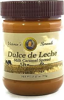 Dulce de Leche (Milk Caramel Spread)