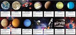 Creative Converting Space Blast Fact Card Party Favors (Two-Pack: 28 Count)