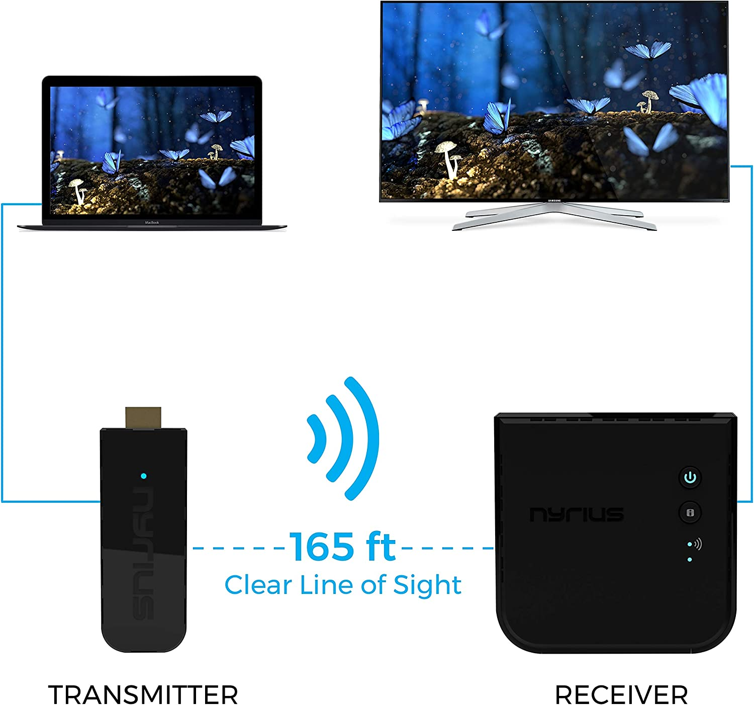 Nyrius Aries Pro+ Wireless HDMI Video Transmitter & Receiver to Stream 1080p Video up to 165ft from Laptop, PC, Cable Box, Game Console, DSLR Camera with Bonus HDMI Cable (NPCS650)