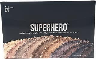 It Cosmetics Superhero Anti Aging Transforming Eyeshadow Palette