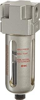 Best 7 scfm air compressor Reviews
