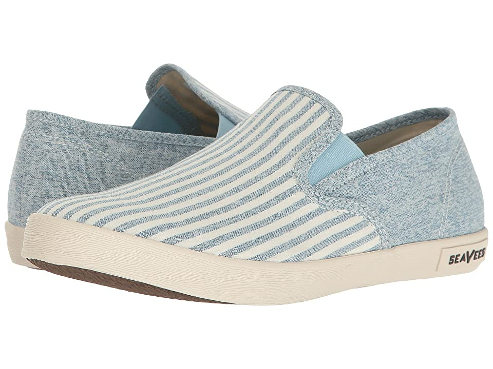 SeaVees 02/64 Baja Beach Club (Soft Blue) Women