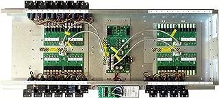 Best wattstopper lighting control panel Reviews