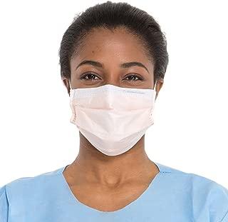 máscara de procedimiento de escudo fluido
