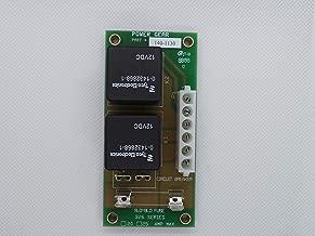 Power Gear Slideout 140-1130