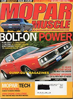 Mopar Muscle August 2006 Magazine OUR BIGGEST ISSUE EVER! Do-It Yourself Headliner Install BOLT-ON POWER: PLUM CRAZY 1971 CHALLENGER 11-Second 1967 Coronet Wagon HEMI-POWERED DODGE COLTS