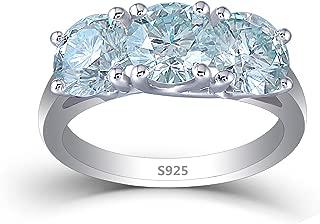 Best glowing stone rings Reviews