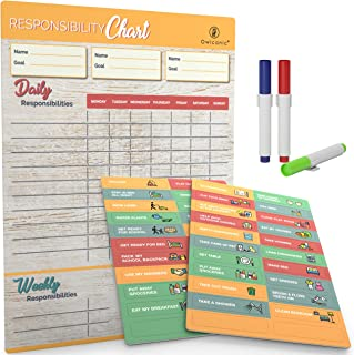 Best kids to do chart Reviews
