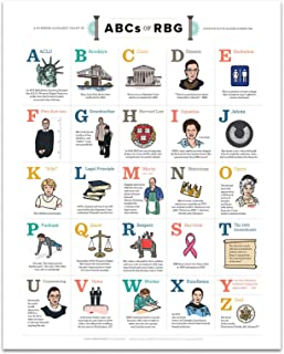Curious Charts Commission Abc's of RBG Poster | 16x20 | Fun Facts About Notorious Ruth Bader Ginsburg