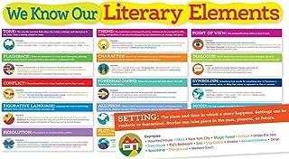 Scholastic Classroom Resources Literary Elements Bulletin Board (0545653681)