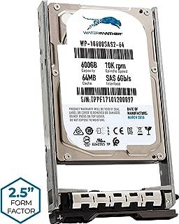 poweredge 2950 hard drive