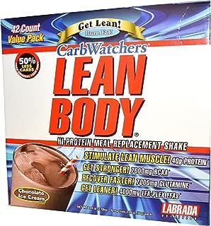 Lean Body Carb Watcher MRP 42/2.29 oz Chc IceCrm