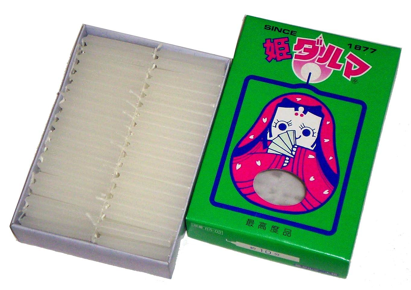 波記念日空洞東海製蝋のろうそく 姫ダルマ 大箱
