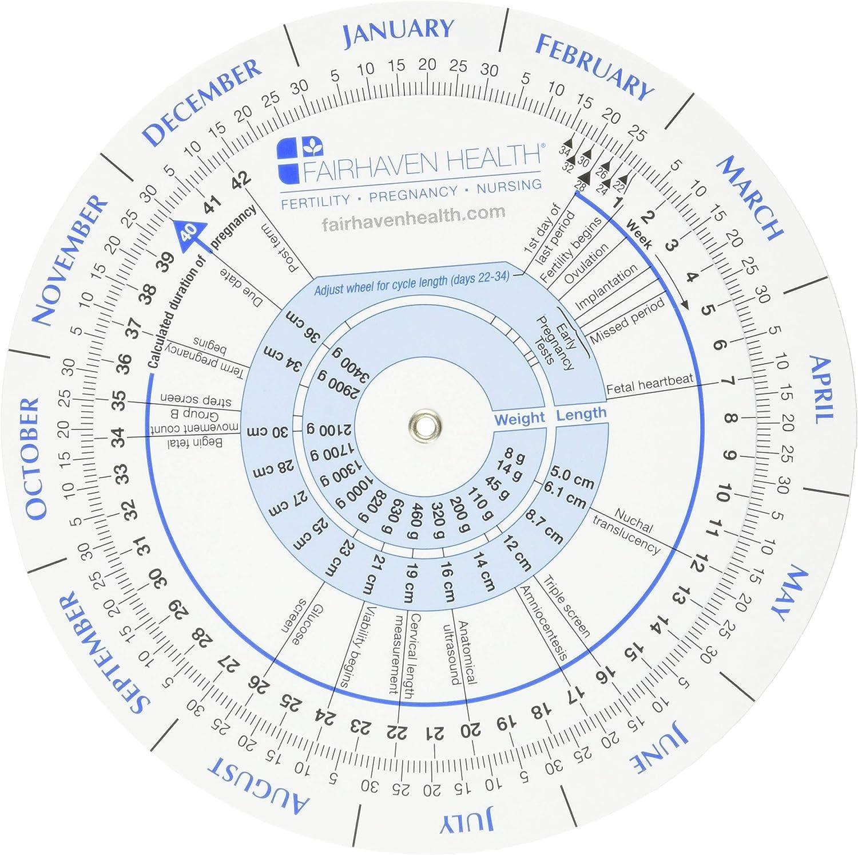 Accurate calculator most ovulation CONCEPTION CALCULATOR