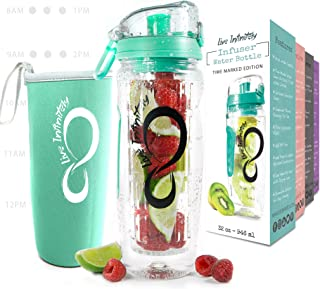 Best detox water bottle Reviews
