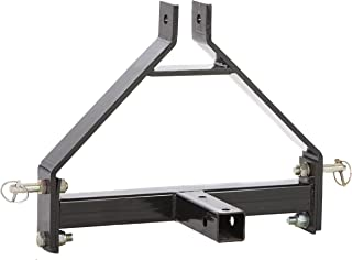 Impact Implements 3-Point Hitch Receiver (Category 0)