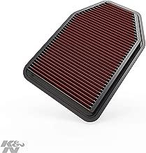 K&N engine air filter, washable and reusable: 2007-2018 Jeep Wrangler V6 3.6L 33-2364