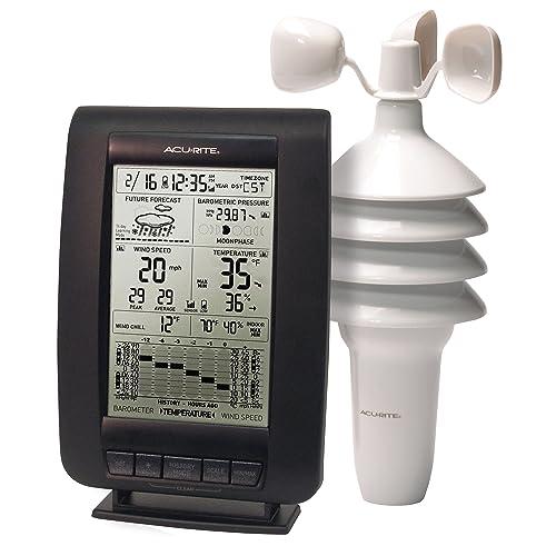La Crosse Technology WS231015 AnemometerWind Gauge