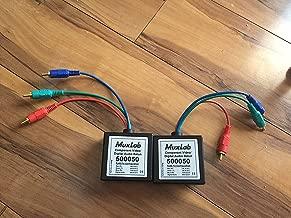 MuxLab 500050-2PK Component Video/Digital Audio Balun, 2-Pack