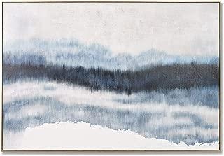 Best watercolor lake painting Reviews