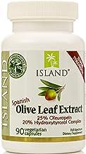 Real European Olive Leaf Extract – 25% Oleuropein, Plus 20% Hydroxytyrosol..