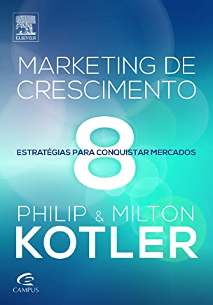Marketing de crescimento