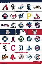 Best mlb team logo poster Reviews