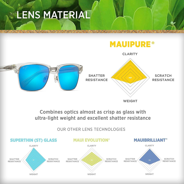 Maui Jim Kawika Square Sunglasses