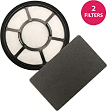 Think Crucial Replacement Pre Filter & Carbon Filter Kit - Compatible with Black & Decker BDASV102 Airswivel Vacuum Cleaner Filter – Fits Most Black & Decker Models – (2 Filters)
