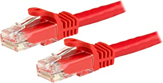 Grey F//UTP Goobay 50198 CAT 5e Patchcable 20m Cable Length