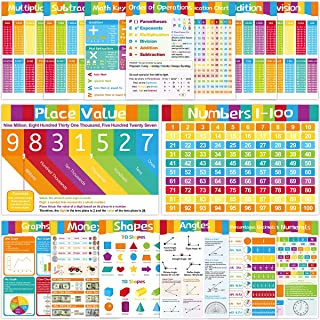 16 Educational Math Posters for Kids Toddlers Elementary School Middle School Classroom Decorations Home School Supply