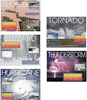 Best severe weather posters Reviews