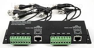 Urban Security Group 2MP 5MP 8 Channel CCTV Balun : BNC Male 6