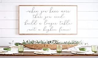 build a longer table quote