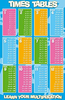 NewBrightBase Mathematics Multiplication Table Fabric Cloth Rolled Wall Poster Print - Size: (36
