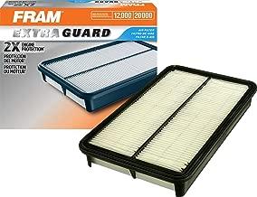 honda cbx air filter
